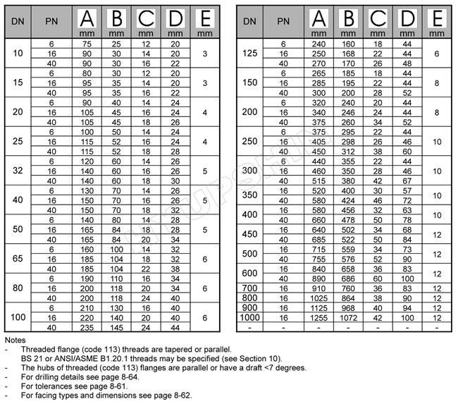 single unix specification version 3 pdf